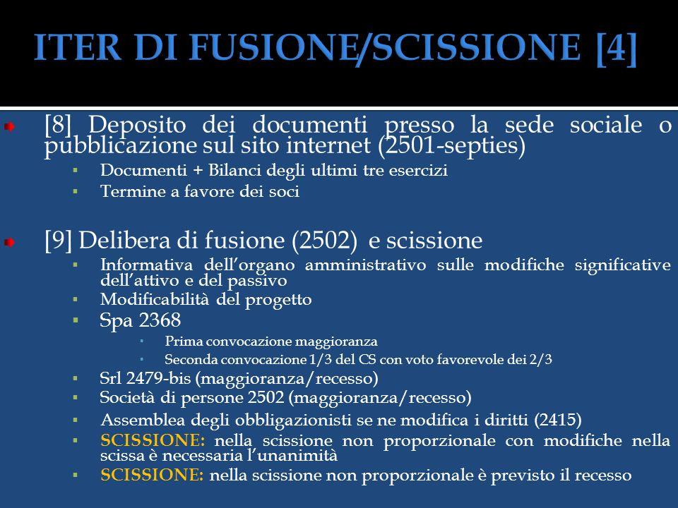 ITER DI FUSIONE/SCISSIONE [4]